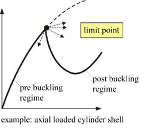linearBuckling